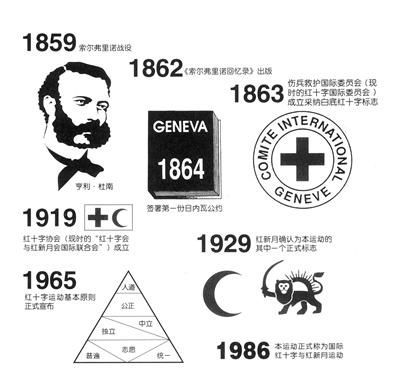 """中国红十字会以弘扬""""人道,博爱,奉献""""的红十字精神,保护人的生命和"""